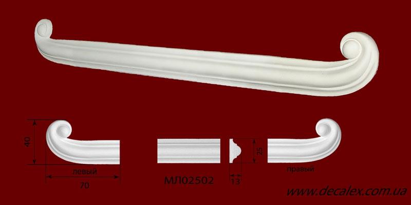 Код товара ГЛ02502-5Л, ГЛ02502-5П. Угловой элемент из гипса , стыкуется с МЛ02502. Розничная цена 25 грн./шт.